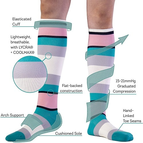 Trtl Compression Socks